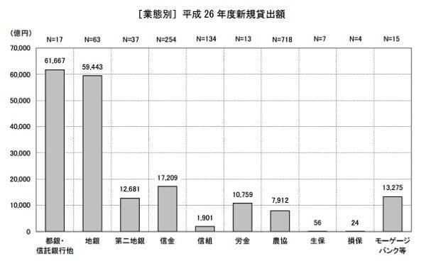 loan-2014-survey-1