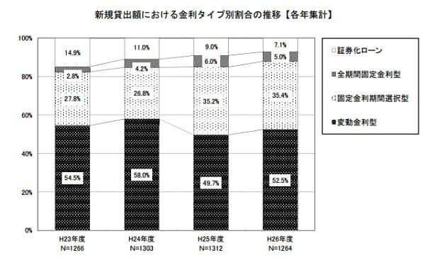 loan-2014-survey-3
