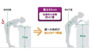 丁度良い高さ!高さ85cmで使いやすい洗面台