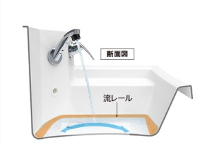 使用した水の流れが自然と汚れや髪の毛を排水溝へ集めてくれる
