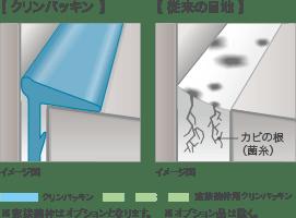 浴室全体にクリンパッキンを使用しているからカビの根が繁殖しにくく、簡単に落とせる