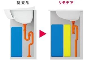 キャビネットは排水管が邪魔にならない設計