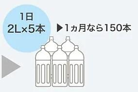 浄水したミネラル水をお料理にたっぷり使えます