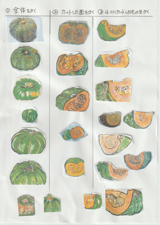 かぼちゃの3つの書き方の例