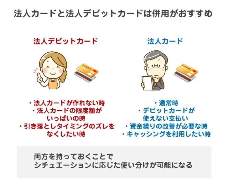 法人カードと法人デビットカードは併用も一つの選択肢