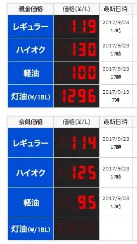 例:セルフ日の出インターSS / ヤマヒロ(株)