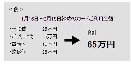 通常時のキャッシュバック率:0.0%~3.0%