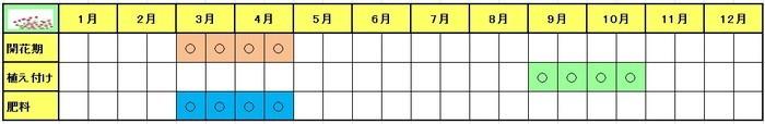 haruzaki