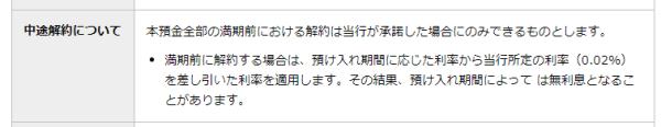 東京スター銀行「スターワン円定期預金プラス」