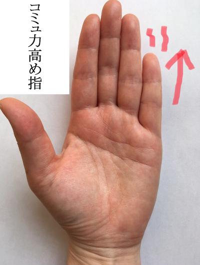 コミュ力高め指