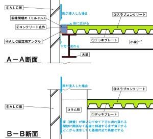 柱の隙間 断面