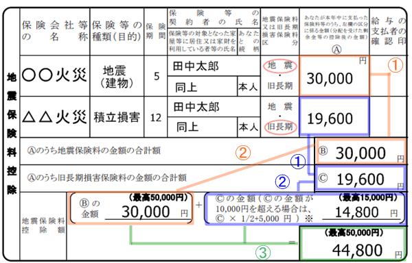地震保険料控除額を計算してみよう!