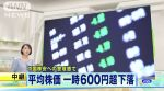 9日日経平均株価が一時600円超安まで下落。ギリシャ危機、上海株安、NYダウ下落も連動。