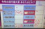 【流行語大賞って何?】街角調査では「五郎丸」「安心してください 履いてますよ」が圧倒!