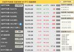 【ブラックマンデー】金曜夜の日経平均先物が▲560円の大暴落!12月14日(月)の東京市場はパニック確定!