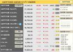 【ジブリの法則】日経平均先物が一足先にバルス!17000円を大幅に割り込む!