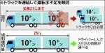 【マジ怖い】運転手不足のためトラックの全長規制緩和へ「21m⇒25m」1人の運転手でトラック2台分運送