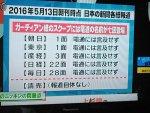 【電通を恐がるメディア一覧】週刊リテラシー上杉氏「日本のメディアが(電通を)報じないのは、(各社が)2020オリンピックのスポンサーになっているから」