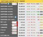 【期待外れ】日銀、追加緩和決定も微妙な内容で株価一時急落!円も102円台に!