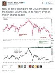 【急展開】ドイツ銀行不安で株安!市場はリーマン・ショックを連想!リーマン・ショックの負債総額は約70兆円、ドイツ銀行の負債総額は260兆円