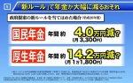 【驚愕】「年金カット法案」成立で国民年金4万円・厚生年金14万円減額されるらしい