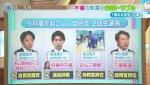 2017/04/21(金)プチニュース「トランプに「無能」と言われた稲田防衛相の「首の皮一枚」」「天皇よりも安倍晋三を支持する愚民」など