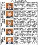【アジャパー】共謀罪(テロ等準備罪)法案の参考人、5人中3人が反対!維新の参考人・指宿信教授も反対「合理性を欠く」(東京新聞)