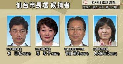 【重要選挙】仙台市長選で野党・郡和子氏がリードするも自民・菅原氏が追い上げ!7・23(日)投開票