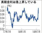 【アベノミクス】長期金利が0.1%に上昇=日銀金融緩和修正予想で