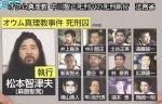 【リアルタイムで死刑執行を報道中】オウム真理教の元代表・松本智津夫死刑囚に死刑執行。今日中に7人が死刑執行