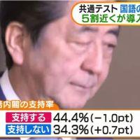 【世論調査】安倍内閣支持率「横ばい」閣僚2人辞任も支持率には影響せず?「即位パレード」が影響か