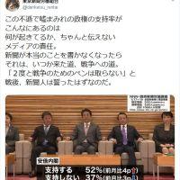 【その通り】東京新聞労働組合「この不遜で嘘まみれの政権の支持率が こんなにあるのは 何が起きてるか、ちゃんと伝えない メディアの責任。」