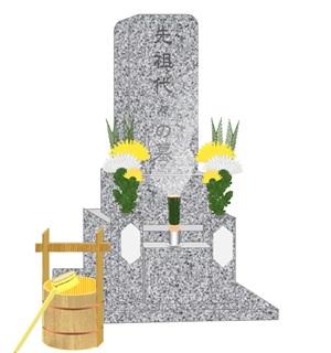 墓参りの時間帯