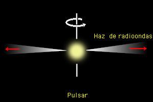 esquema-estrella-tipo-pulsar