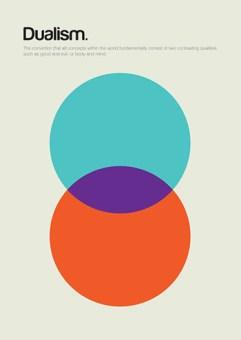 afiche-filosofia-dualismo