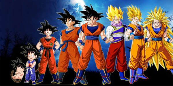 Evolución de Goku - Dragon Ball