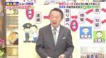 【動画】組員必見 逮捕から収監まで