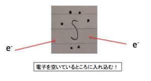 硫黄Sの電子式