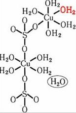 硫酸銅五水和物 結晶