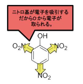 トリニトロフェノール ピクリン酸