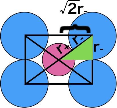 イオン結晶塩化セシウム型の右上の計算