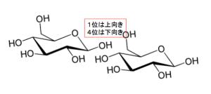 セルロース,グリコシド結合,