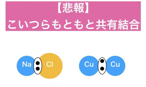化学結合の種類の見分け方