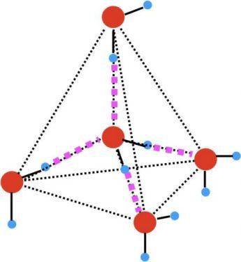 氷の結晶構造