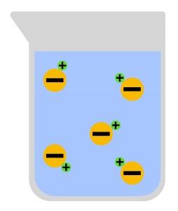 凝析塩析メカニズム2