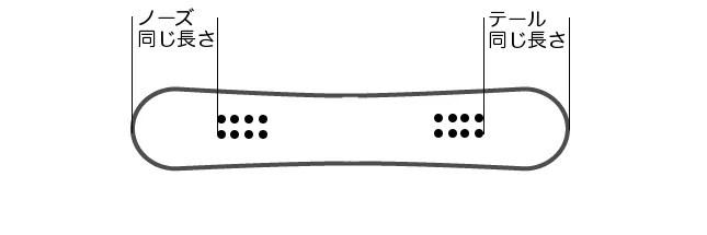 グラトリ板の選び方