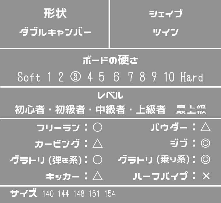 SHREDの評価
