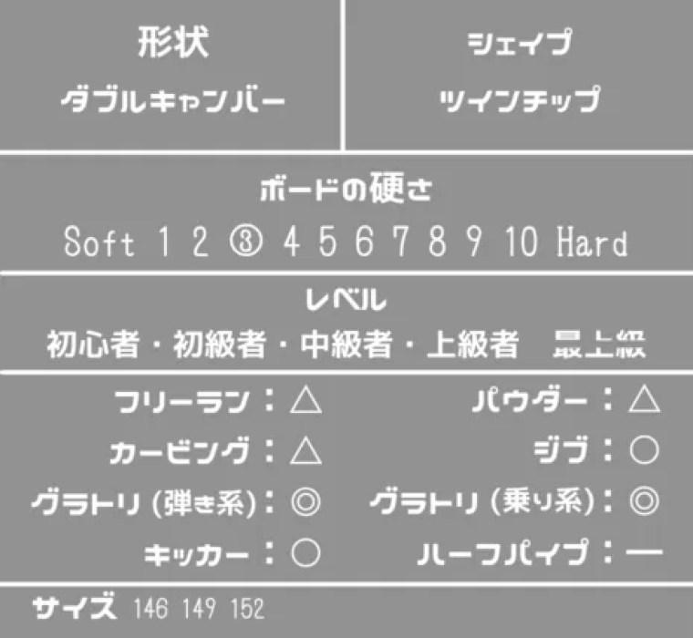 【FLUX】TW-Cのレビュー