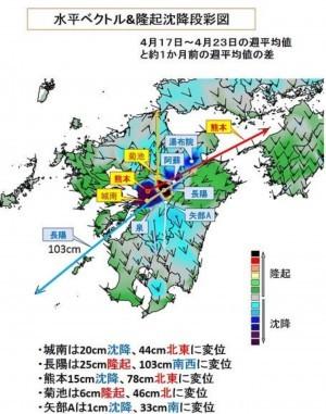伊予灘と薩摩西方沖での地震に警戒!村井俊治氏が熊本の次を語る!