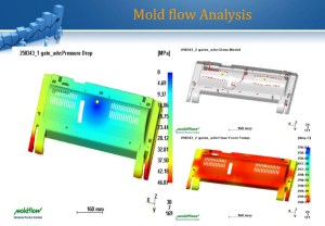 Mould Flow Analyse
